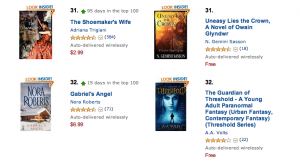 The Guardian of Threshold Best Seller Rank